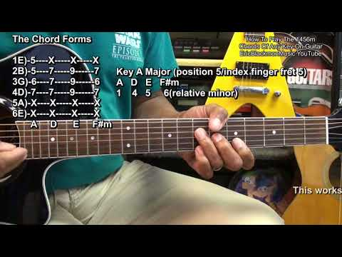 Play The I,IV,V &VI Chords In Any Key On Guitar With The Same 3 Easy Chord Shapes