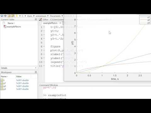 MATLAB Plot Function Tutorial