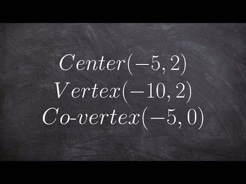 How to write the equation of an ellipse given the center, vertex, and co vertex