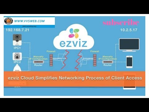 How to register hikvision cloud vvsweb channel