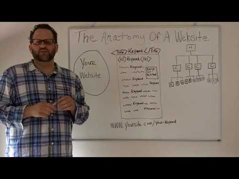 SEO Website Architecture-The X's And O's Of SEO-Episode Two