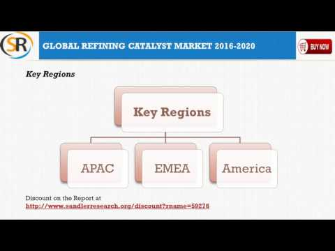 Refining Catalyst Market Trends, Challenges and Growth Drivers Analysis 2020