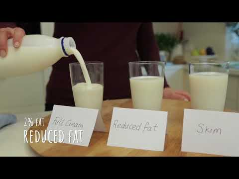 What's the difference between full-cream, lite and skim milk?