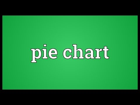 Pie chart Meaning