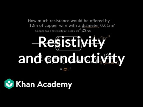 Resistivity and conductivity | Circuits | Physics | Khan Academy