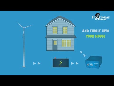 How a windmill generates electricity? How many Watts it can produce?