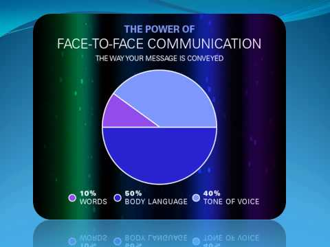 Teaching the Net Generation the Importance of Face to Face Communication