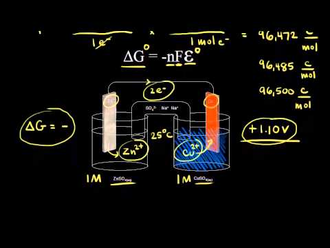 Free energy and cell potential | Redox reactions and electrochemistry | Chemistry | Khan Academy