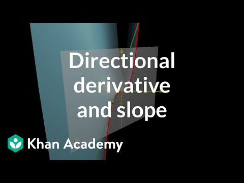 Directional derivatives and slope