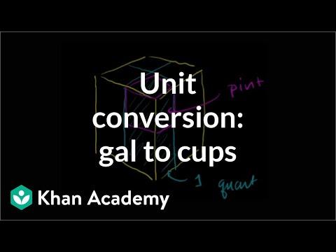 Unit Conversion Gallons To Quarts Pints And Cups Pre Algebra Khan Aca