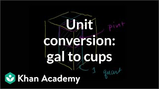 Unit Conversion Gallons To Quarts Pints And Cups Pre Algebra Khan Aca