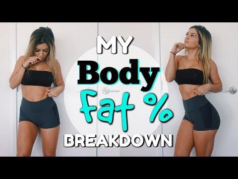 Body Fat Scan Results & Breakdown | Lower Body Workout | GTEM Vlog 19
