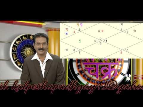 kundli vishlesana, Astrology, Divorced Problem Vishlesana