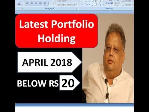 #1 Rakesh Jhunjhunwala - Below Rs 20 Latest Multibagger Stocks Portfolio For April 2018.