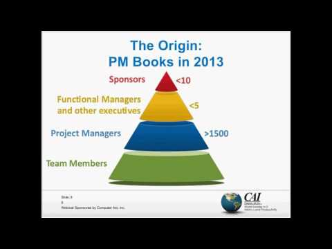 Project Management For Team Members