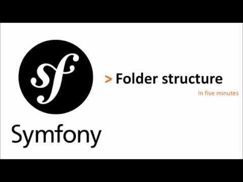 Symfony 2 # Episode 1: Folder Structure in Under 5 minutes