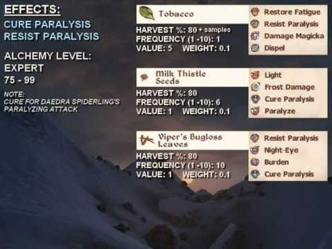 Oblivion Alchemy Tutorial (recipes & Ingredient locations)