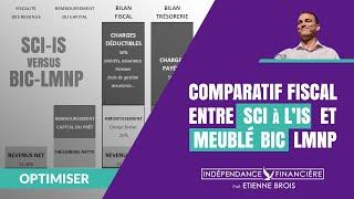 Comparatif Fiscal Entre Location Meublée Et SCI à L 39 IS