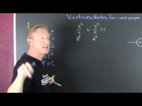 Find the Vertices, Foci and Graph the Ellipse