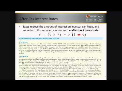 Interest Rates   After Taxes