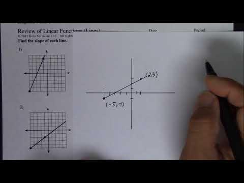 CC Math 7H  Identifying Slopes