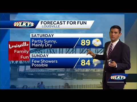Louisville Family Forecast for Fun
