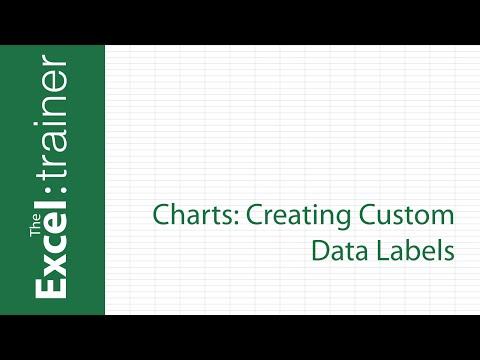 Excel Charts: Creating Custom Data Labels