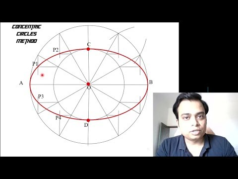 Ellipse Construction by Concentric Circles Method_Reloaded