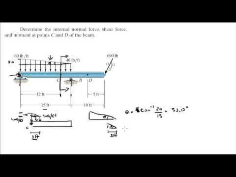 Determine the internal normal force, shear force, and moment at points C and D of the beam