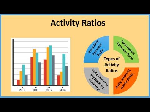 Class 12th Ratio Part -3 (Activity Ratio) in Hindi by Ramakant Ratawa