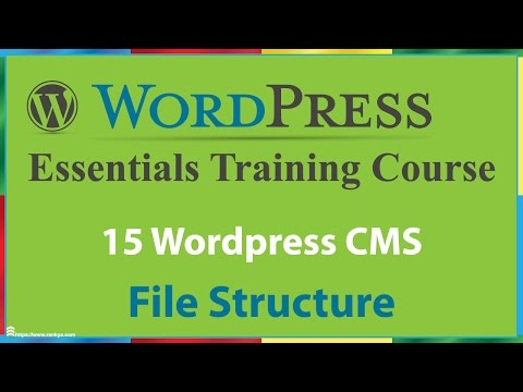 15 WordPress CMS File Structure