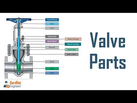 Different Parts of Valve - Learn 7 Most important Components of Valve
