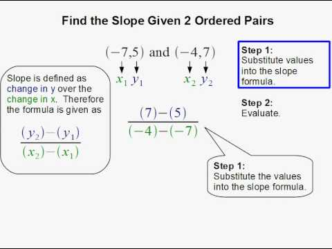 Find the Slope Given 2 Ordered Pairs