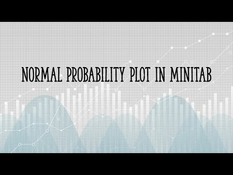 How to make a normal probability plot in Minitab