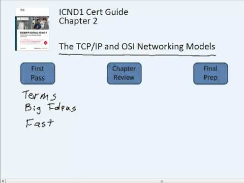Study Plan for ICND1 Cert Guide, Chapter 2