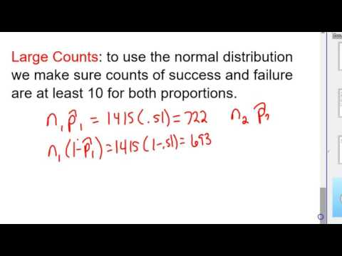 Two Proportion z test for significance