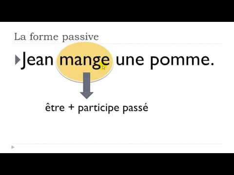 Learn French   Unit 8   Lesson G   La forme passive