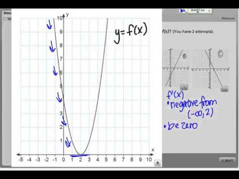 Matching the graph of a function to its derivative.