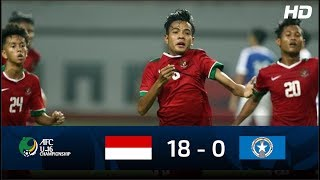 Indonesia U 16 (18 - 0) Northern Mariana Island U 16 | FULL HIGHLIGHTS AFC U16