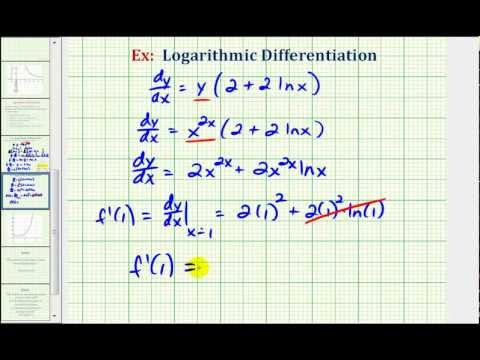 Ex 2: Logarithmic Differentiation and Slope of a Tangent Line