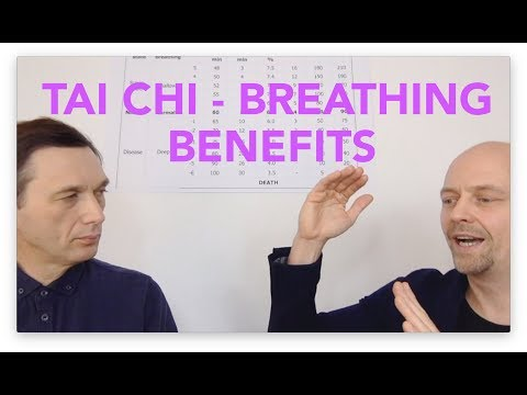 Tai Chi Breathing Benefits: Super Health Comes With Tiny Breathing 24/7
