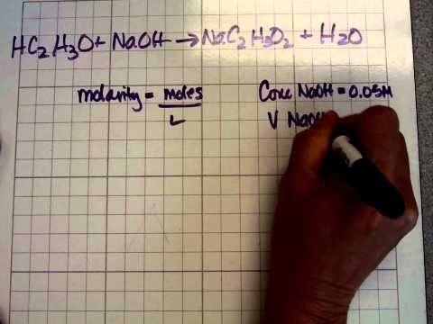 Acetic acid neutralization with NaOH