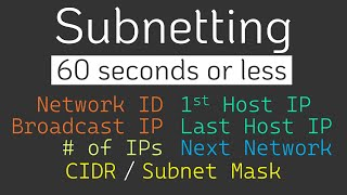 Subnetting Mastery - Using The Cheat Sheet - Part 3 Of 7