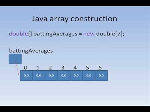 Java #12 - Arrays