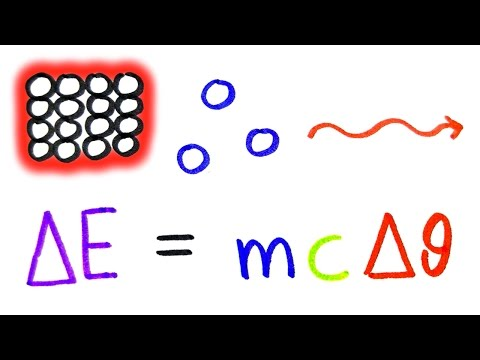 Heat and Thermodynamics | A-Level Physics | Doodle Science