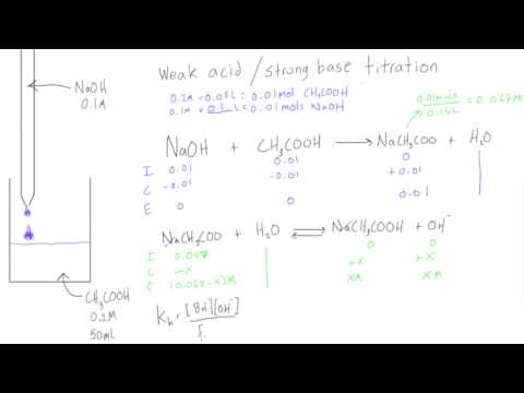Weak acid / strong base titration: pH at equivalence point