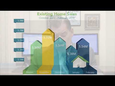 Mortgage Rates Weekly Video Update March 26 2018