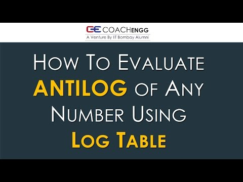 How to use Log table Part 2 |Find Antilog of any number using log table | CBSE | By Nitesh Choudhary