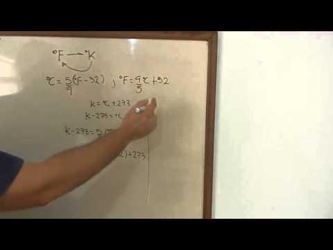 Como Convertir Grados Fahrenheit A Kelvin TuProfeYouTube