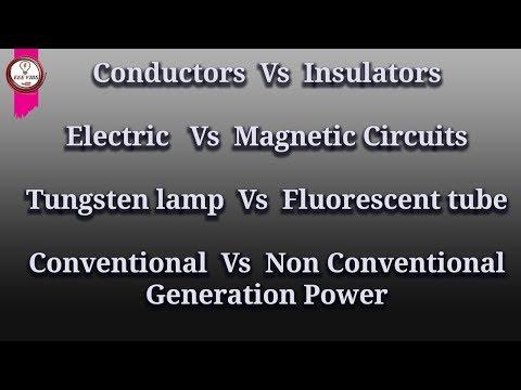 List of Conductors and Insulators